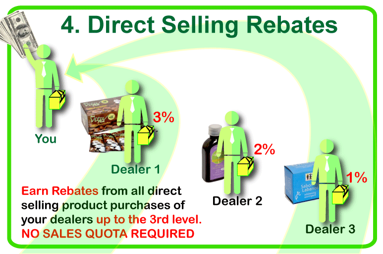 direct selling rebates first vita plus usa